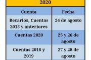 CALENDARIO PREMATRÍCULA III PERÍODO 2020